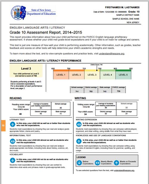 Sample PARCC Score Report